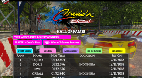 Post Your High Scores To The Raw Thrills Hall Of Fame
